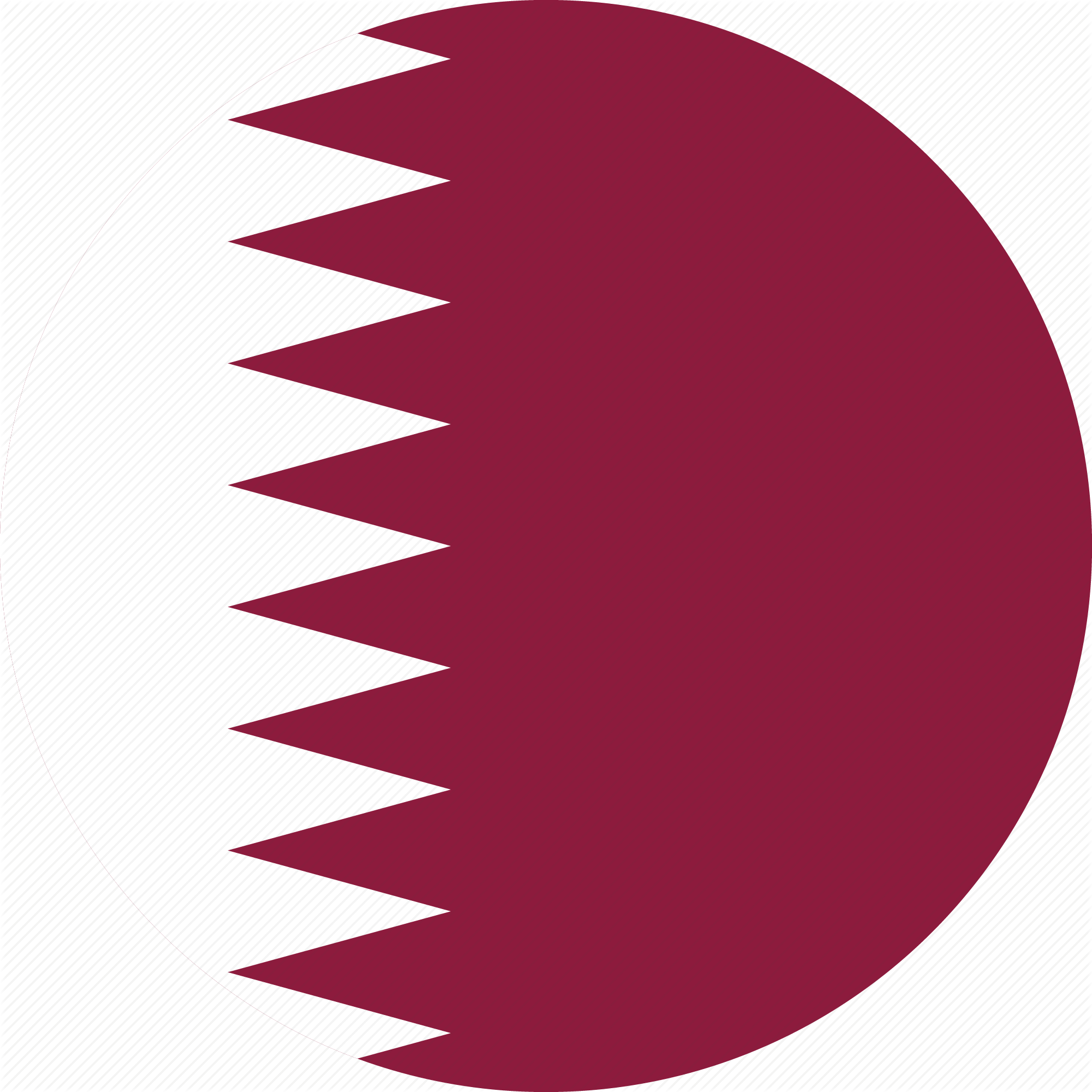 Coatings Qatar
